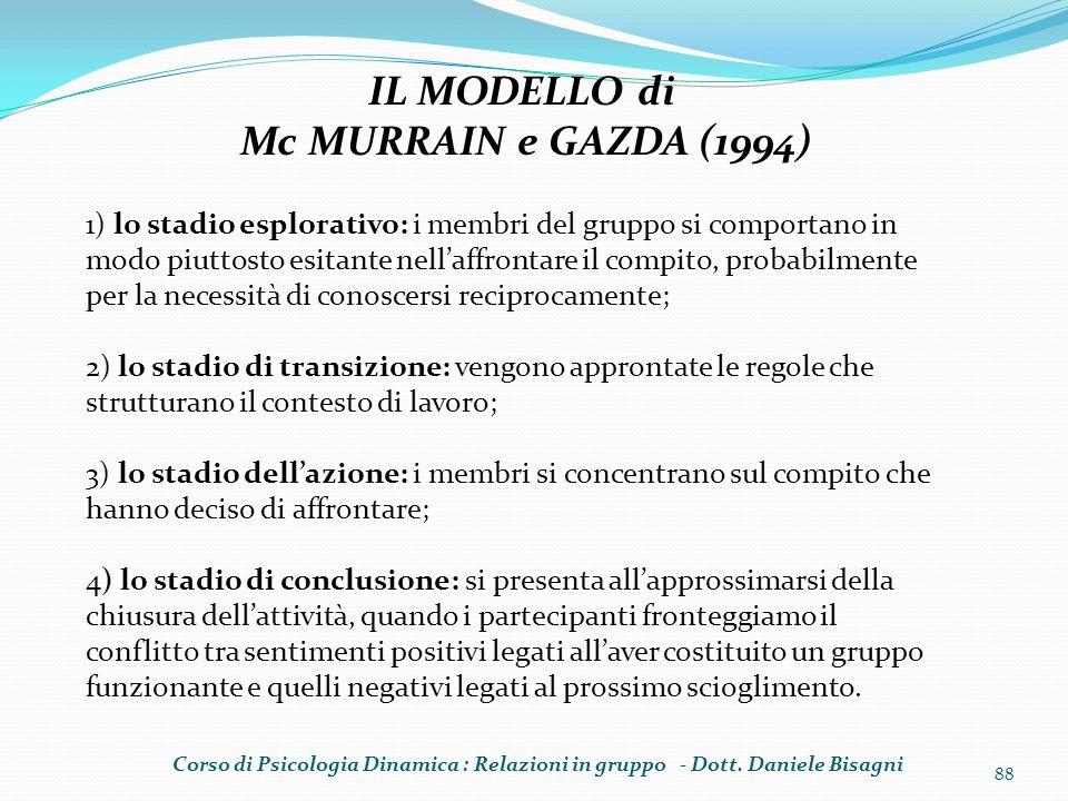 88 IL MODELLO di Mc MURRAIN e GAZDA (1994) 1) lo stadio esplorativo: i membri del gruppo si comportano in modo piuttosto esitante nellaffrontare il co