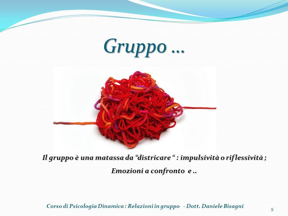 Corso di Psicologia Dinamica : Relazioni in gruppo - Dott.