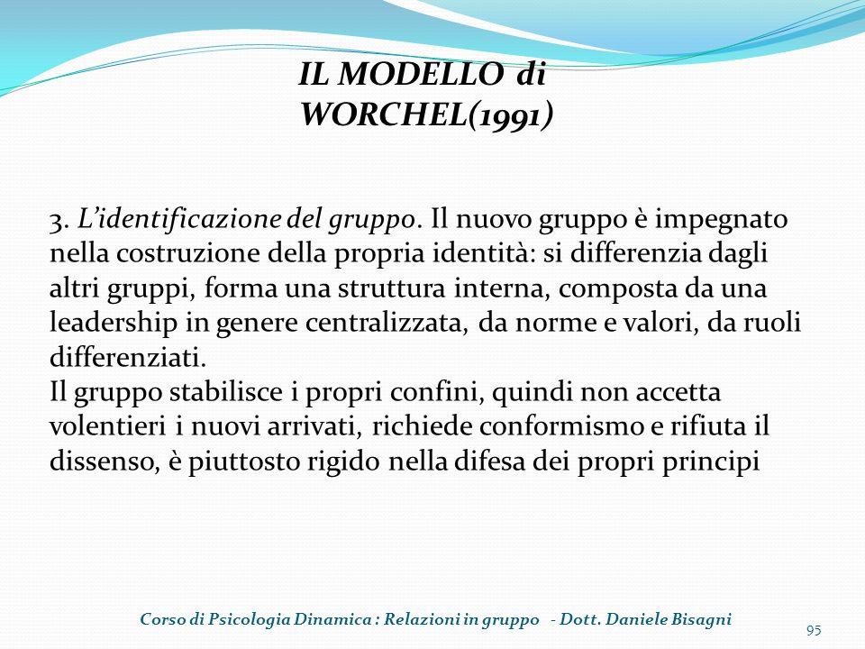 95 IL MODELLO di WORCHEL(1991) 3. Lidentificazione del gruppo. Il nuovo gruppo è impegnato nella costruzione della propria identità: si differenzia da