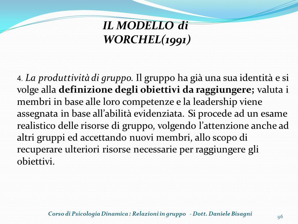 96 IL MODELLO di WORCHEL(1991) 4. La produttività di gruppo. Il gruppo ha già una sua identità e si volge alla definizione degli obiettivi da raggiung