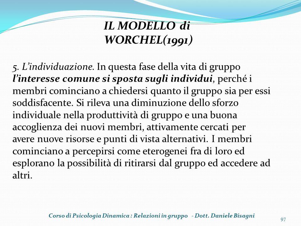 97 IL MODELLO di WORCHEL(1991) 5. Lindividuazione. In questa fase della vita di gruppo linteresse comune si sposta sugli individui, perché i membri co