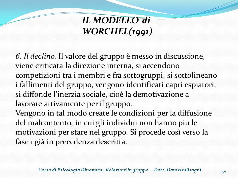 98 IL MODELLO di WORCHEL(1991) 6. Il declino. Il valore del gruppo è messo in discussione, viene criticata la direzione interna, si accendono competiz
