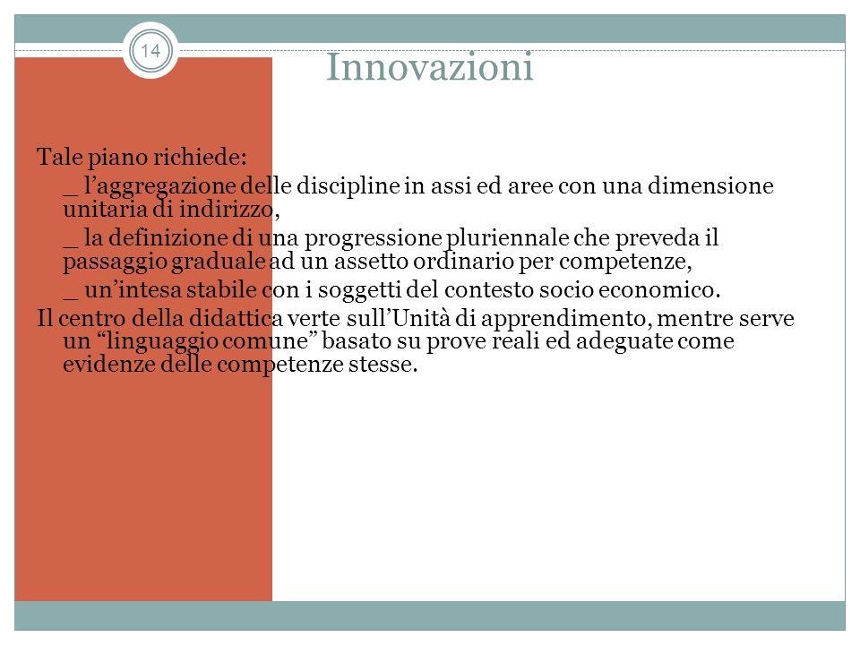 14 Innovazioni Tale piano richiede: _ laggregazione delle discipline in assi ed aree con una dimensione unitaria di indirizzo, _ la definizione di una