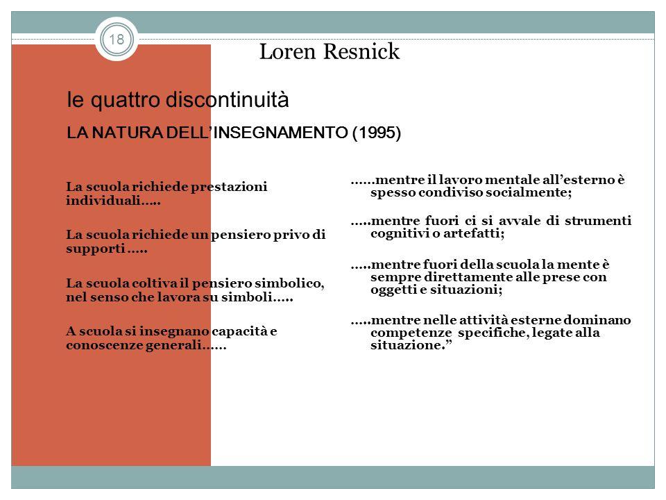 18 Loren Resnick La scuola richiede prestazioni individuali….. La scuola richiede un pensiero privo di supporti ….. La scuola coltiva il pensiero simb