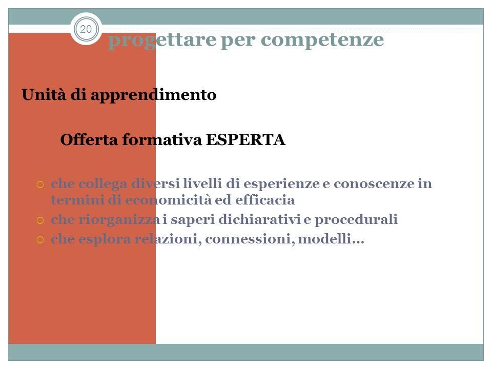 20 progettare per competenze Unità di apprendimento Offerta formativa ESPERTA che collega diversi livelli di esperienze e conoscenze in termini di eco