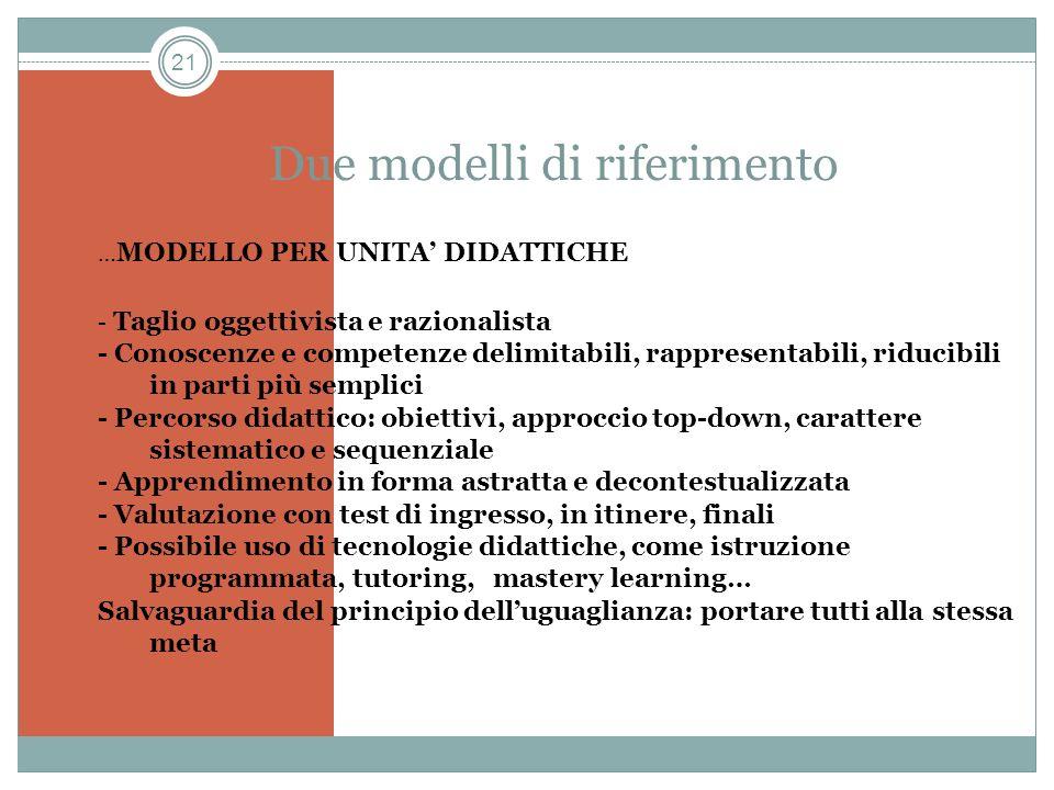 21 Due modelli di riferimento … MODELLO PER UNITA DIDATTICHE - Taglio oggettivista e razionalista - Conoscenze e competenze delimitabili, rappresentab