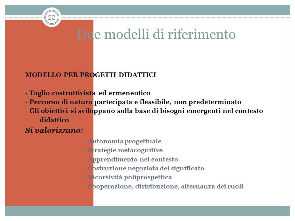 22 Due modelli di riferimento MODELLO PER PROGETTI DIDATTICI - Taglio costruttivista ed ermeneutico - Percorso di natura partecipata e flessibile, non