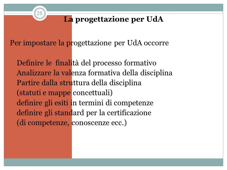 25 La progettazione per UdA Per impostare la progettazione per UdA occorre Definire le finalità del processo formativo Analizzare la valenza formativa