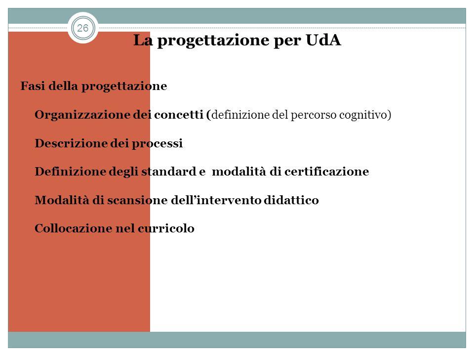 26 La progettazione per UdA Fasi della progettazione Organizzazione dei concetti (definizione del percorso cognitivo) Descrizione dei processi Definiz