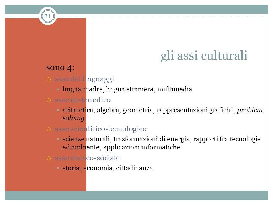 31 gli assi culturali sono 4: asse dei linguaggi lingua madre, lingua straniera, multimedia asse matematico aritmetica, algebra, geometria, rappresent