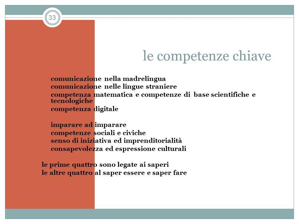 33 le competenze chiave comunicazione nella madrelingua comunicazione nelle lingue straniere competenza matematica e competenze di base scientifiche e