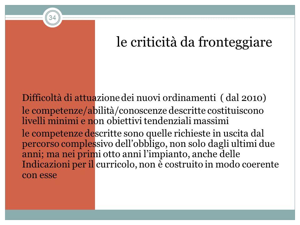 34 le criticità da fronteggiare Difficoltà di attuazione dei nuovi ordinamenti ( dal 2010) le competenze/abilità/conoscenze descritte costituiscono li