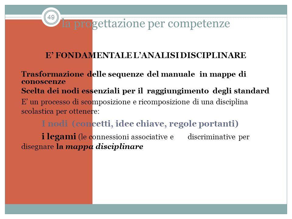 49 la progettazione per competenze E FONDAMENTALE LANALISI DISCIPLINARE Trasformazione delle sequenze del manuale in mappe di conoscenze Scelta dei no