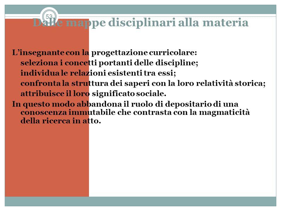 53 Dalle mappe disciplinari alla materia Linsegnante con la progettazione curricolare: seleziona i concetti portanti delle discipline; individua le re