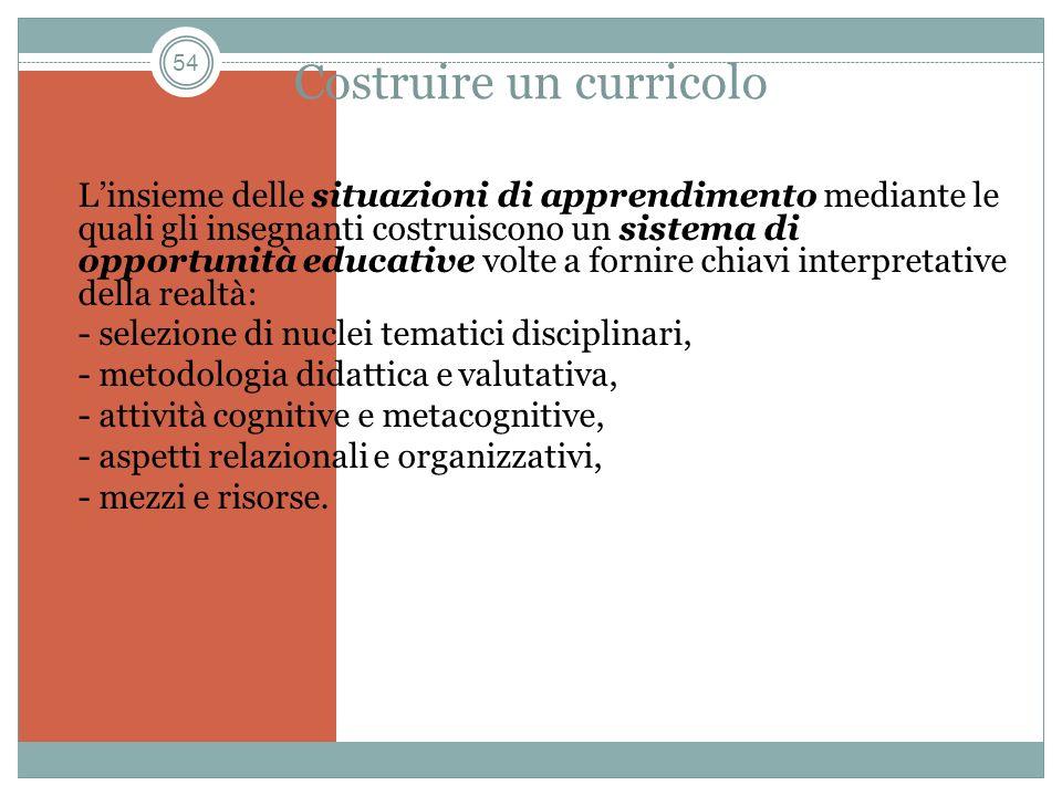 54 Costruire un curricolo Linsieme delle situazioni di apprendimento mediante le quali gli insegnanti costruiscono un sistema di opportunità educative