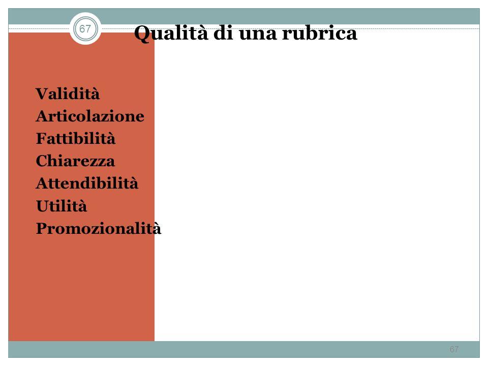 67 Qualità di una rubrica Validità Articolazione Fattibilità Chiarezza Attendibilità Utilità Promozionalità 67