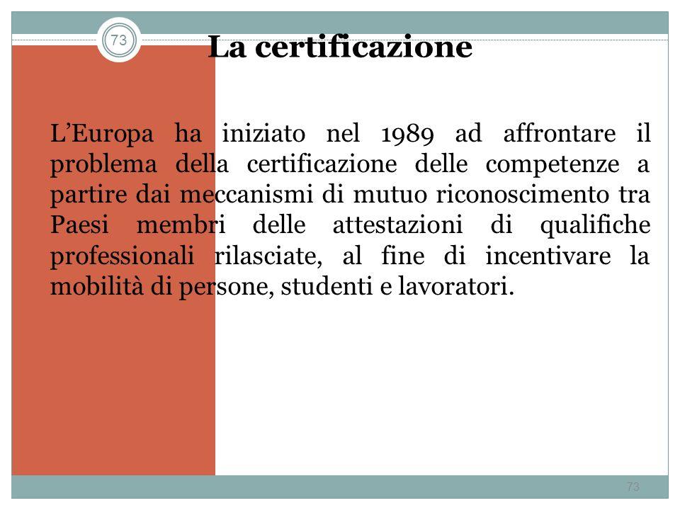 73 La certificazione LEuropa ha iniziato nel 1989 ad affrontare il problema della certificazione delle competenze a partire dai meccanismi di mutuo ri
