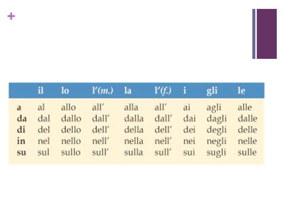 + Preposizioni articolate 5 prepositions combine with seven definite articles = 35 preposizioni articolate.