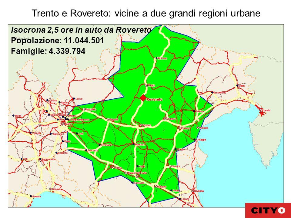 Isocrona 2,5 ore in auto da Rovereto Popolazione: 11.044.501 Famiglie: 4.339.794 Trento e Rovereto: vicine a due grandi regioni urbane