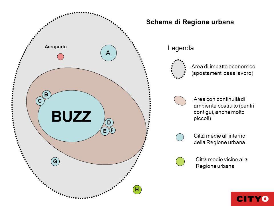 A BUZZ D E F B C G Aeroporto Schema di Regione urbana Legenda Area di impatto economico (spostamenti casa lavoro) Area con continuità di ambiente costruito (centri contigui, anche molto piccoli) Città medie allinterno della Regione urbana HH Città medie vicine alla Regione urbana