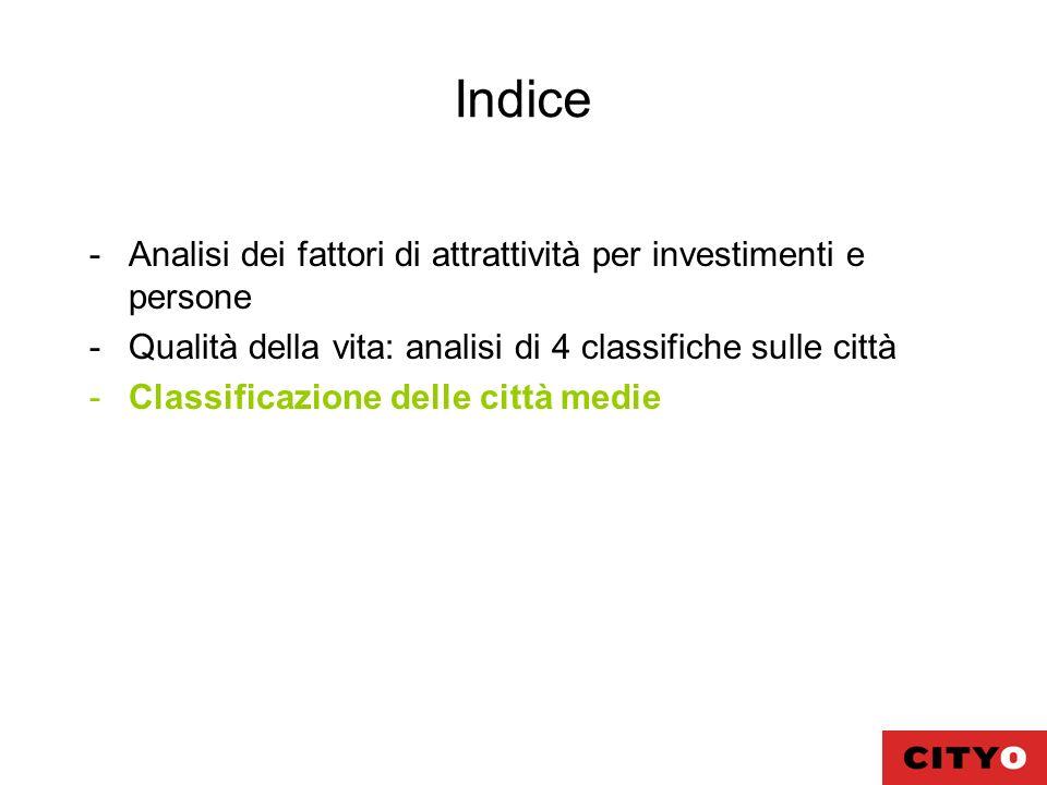 Indice -Analisi dei fattori di attrattività per investimenti e persone -Qualità della vita: analisi di 4 classifiche sulle città -Classificazione delle città medie