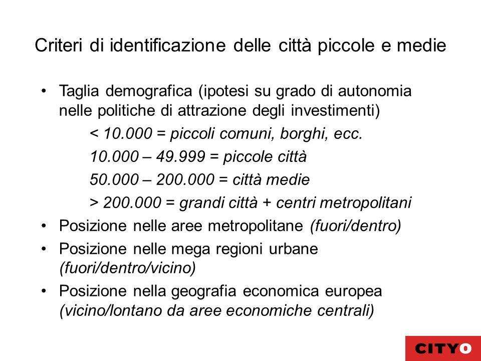 Criteri di identificazione delle città piccole e medie Taglia demografica (ipotesi su grado di autonomia nelle politiche di attrazione degli investimenti) < 10.000 = piccoli comuni, borghi, ecc.