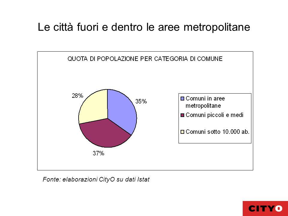 Le città fuori e dentro le aree metropolitane Fonte: elaborazioni CityO su dati Istat