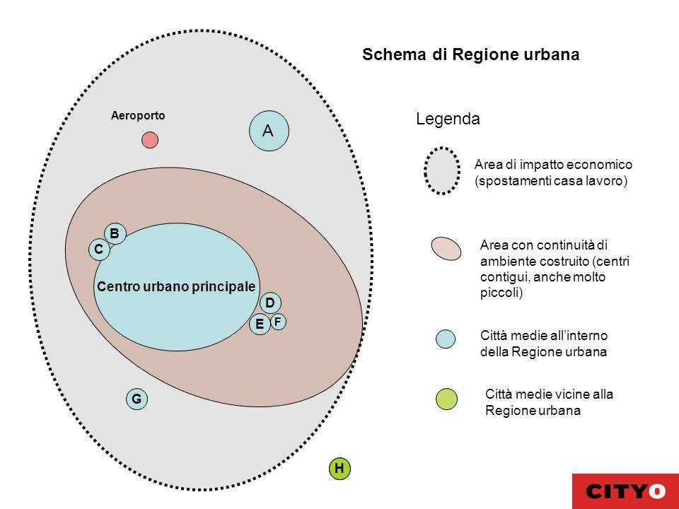 A Centro urbano principale D E F B C G Aeroporto Schema di Regione urbana Legenda Area di impatto economico (spostamenti casa lavoro) Area con continuità di ambiente costruito (centri contigui, anche molto piccoli) Città medie allinterno della Regione urbana HH Città medie vicine alla Regione urbana