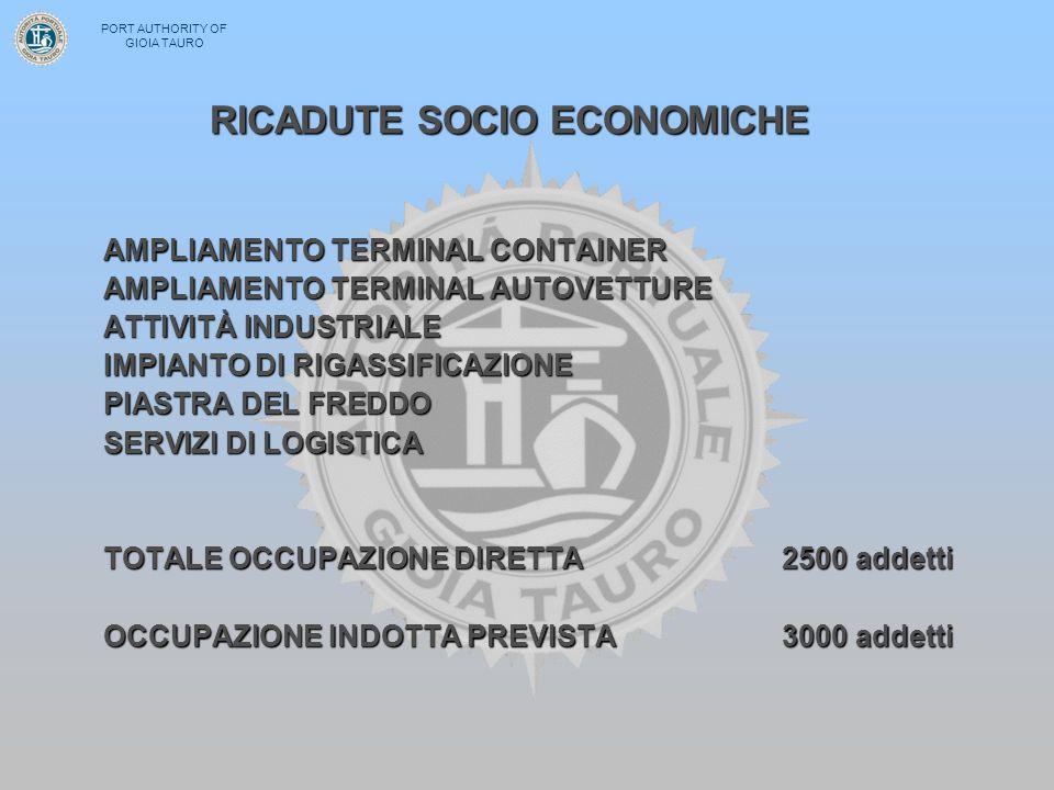 AMPLIAMENTO TERMINAL CONTAINER AMPLIAMENTO TERMINAL AUTOVETTURE ATTIVITÀ INDUSTRIALE IMPIANTO DI RIGASSIFICAZIONE PIASTRA DEL FREDDO SERVIZI DI LOGIST