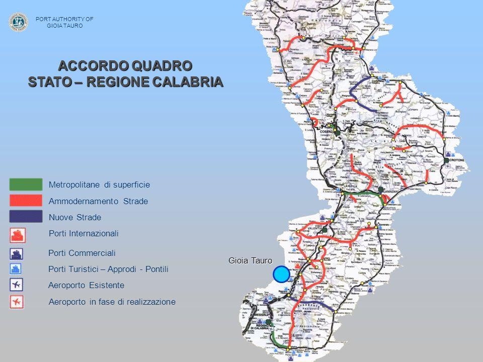 ACCORDO QUADRO STATO – REGIONE CALABRIA Metropolitane di superficie Ammodernamento Strade Nuove Strade Porti Internazionali Porti Commerciali Porti Tu