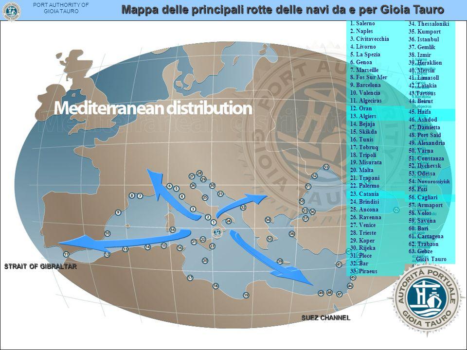 STRAIT OF GIBRALTAR SUEZ CHANNEL SUEZ CHANNEL Mappa delle principali rotte delle navi da e per Gioia Tauro PORT AUTHORITY OF GIOIA TAURO 1. Salerno 2.