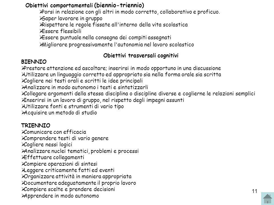 11 Obiettivi comportamentali (biennio-triennio) Porsi in relazione con gli altri in modo corretto, collaborativo e proficuo.