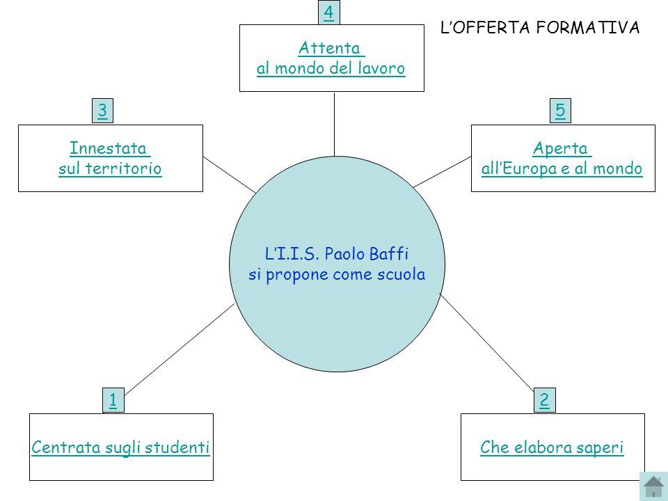 12 LOFFERTA FORMATIVA LI.I.S.