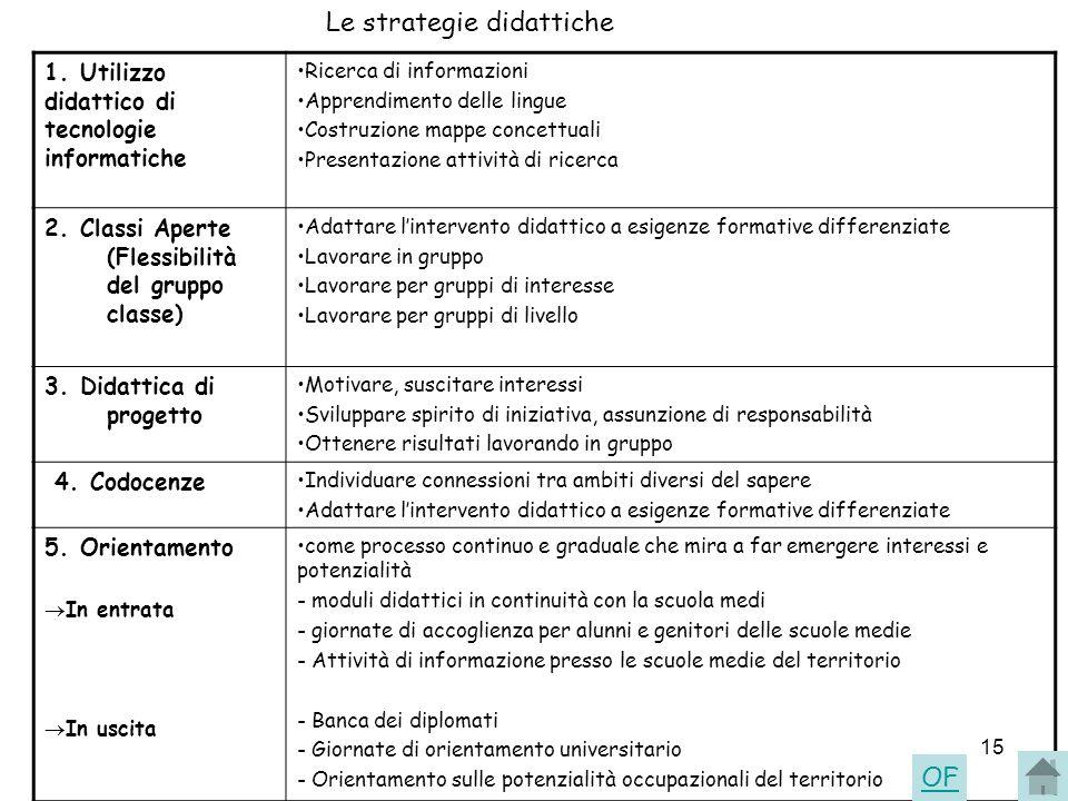 15 1. Utilizzo didattico di tecnologie informatiche Ricerca di informazioni Apprendimento delle lingue Costruzione mappe concettuali Presentazione att