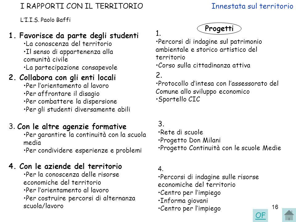 16 I RAPPORTI CON IL TERRITORIO LI.I.S.Paolo Baffi 1.
