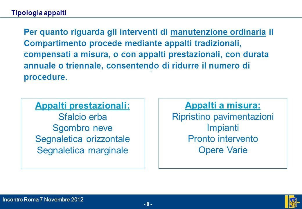 - 8 - Incontro Roma 7 Novembre 2012.; Tipologia appalti Per quanto riguarda gli interventi di manutenzione ordinaria il Compartimento procede mediante