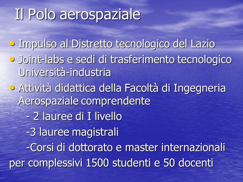 Il Polo aerospaziale Impulso al Distretto tecnologico del Lazio Impulso al Distretto tecnologico del Lazio Joint-labs e sedi di trasferimento tecnologico Università-industria Joint-labs e sedi di trasferimento tecnologico Università-industria Attività didattica della Facoltà di Ingegneria Aerospaziale comprendente Attività didattica della Facoltà di Ingegneria Aerospaziale comprendente - 2 lauree di I livello - 2 lauree di I livello -3 lauree magistrali -3 lauree magistrali -Corsi di dottorato e master internazionali -Corsi di dottorato e master internazionali per complessivi 1500 studenti e 50 docenti