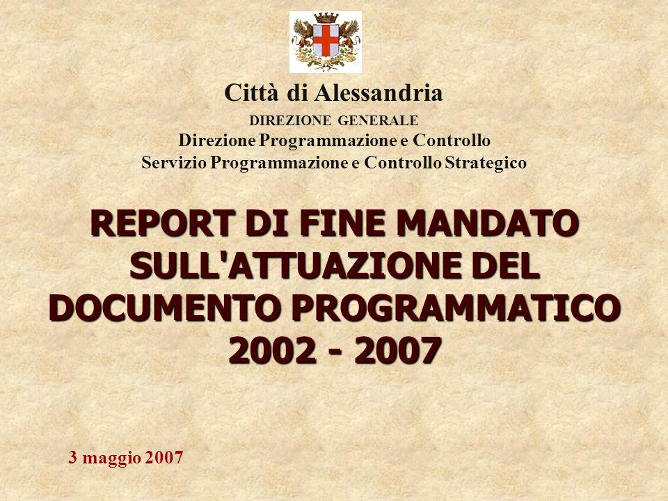REPORT DI FINE MANDATO SULL'ATTUAZIONE DEL DOCUMENTO PROGRAMMATICO 2002 - 2007 Città di Alessandria DIREZIONE GENERALE Direzione Programmazione e Cont