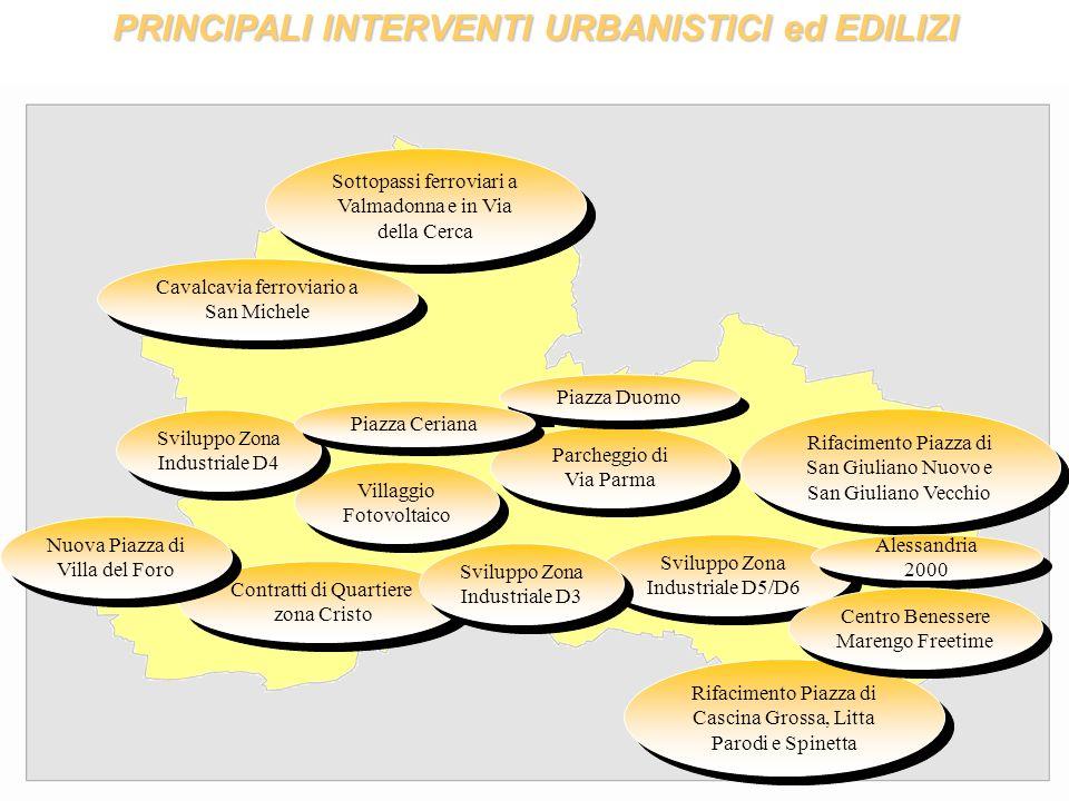 PRINCIPALI INTERVENTI URBANISTICI ed EDILIZI Villaggio Fotovoltaico Villaggio Fotovoltaico Sviluppo Zona Industriale D5/D6 Sviluppo Zona Industriale D