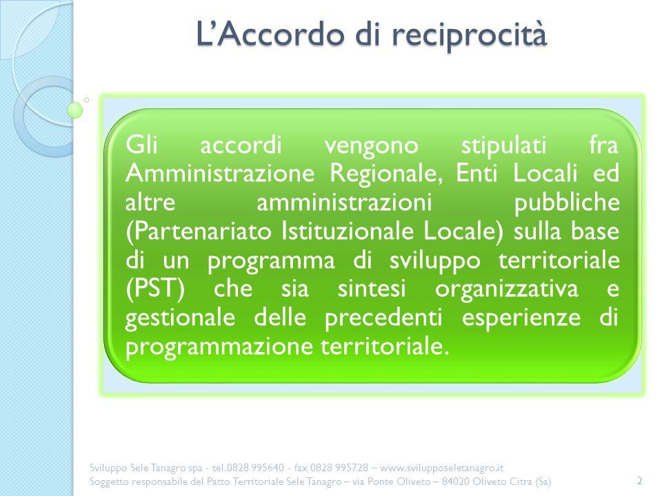 LAccordo di reciprocità 2 Sviluppo Sele Tanagro spa - tel.0828 995640 - fax 0828 995728 – www.svilupposeletanagro.it Soggetto responsabile del Patto T