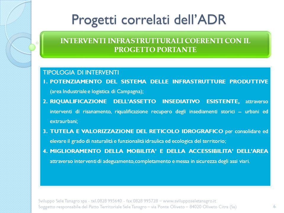 Progetti correlati dellADR 6 Sviluppo Sele Tanagro spa - tel.0828 995640 - fax 0828 995728 – www.svilupposeletanagro.it Soggetto responsabile del Patt