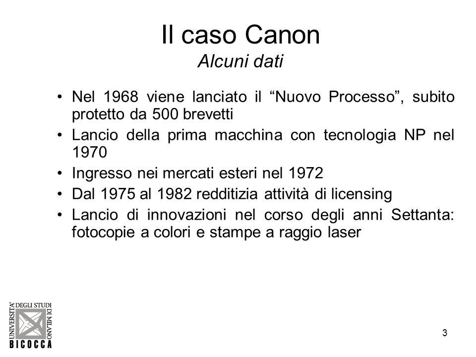 3 Il caso Canon Alcuni dati Nel 1968 viene lanciato il Nuovo Processo, subito protetto da 500 brevetti Lancio della prima macchina con tecnologia NP nel 1970 Ingresso nei mercati esteri nel 1972 Dal 1975 al 1982 redditizia attività di licensing Lancio di innovazioni nel corso degli anni Settanta: fotocopie a colori e stampe a raggio laser