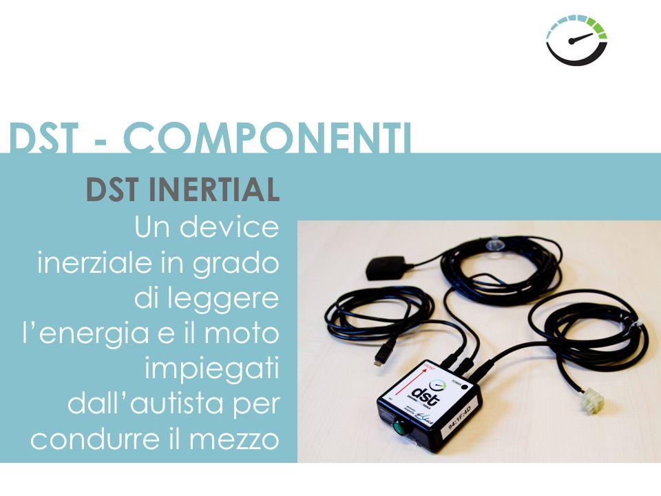 DST - COMPONENTI DST INERTIAL Un device inerziale in grado di leggere lenergia e il moto impiegati dallautista per condurre il mezzo