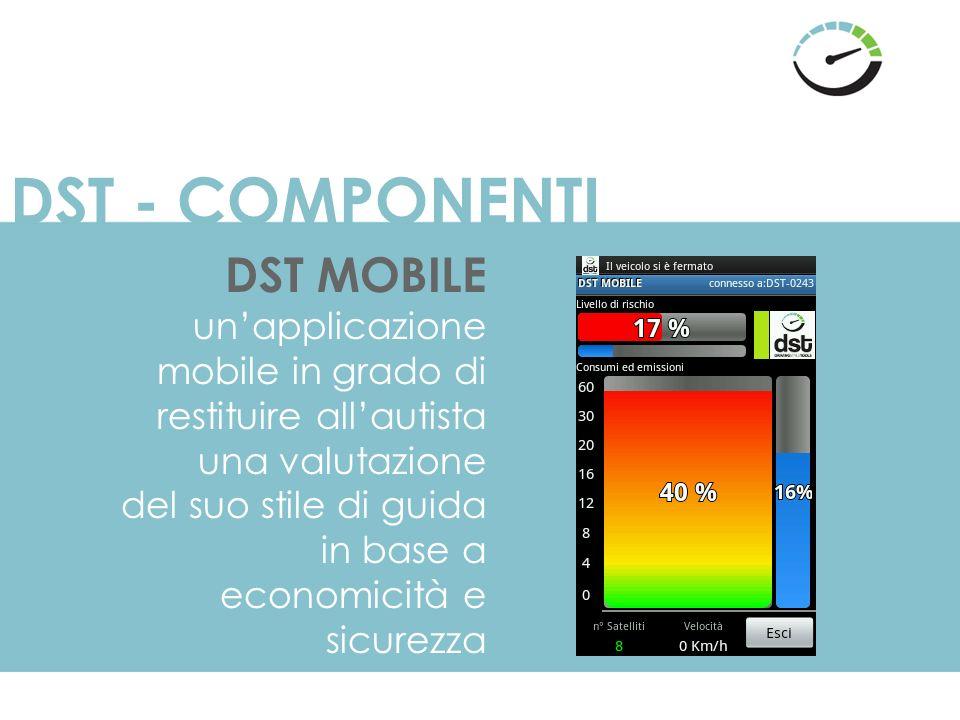 DST - COMPONENTI DST MOBILE unapplicazione mobile in grado di restituire allautista una valutazione del suo stile di guida in base a economicità e sic