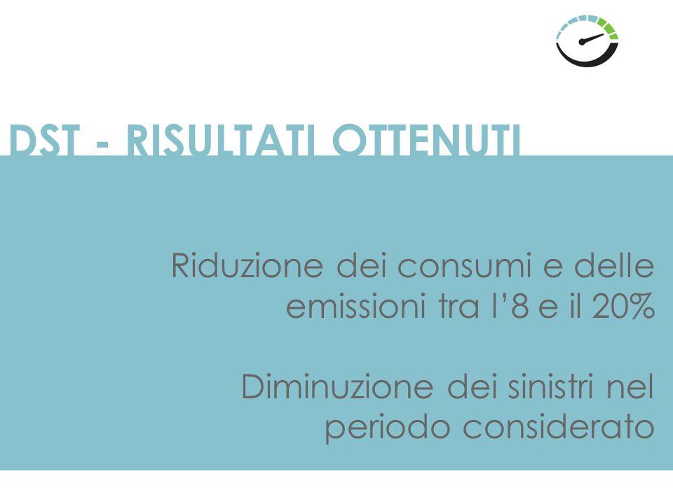 DST - RISULTATI OTTENUTI Riduzione dei consumi e delle emissioni tra l8 e il 20% Diminuzione dei sinistri nel periodo considerato