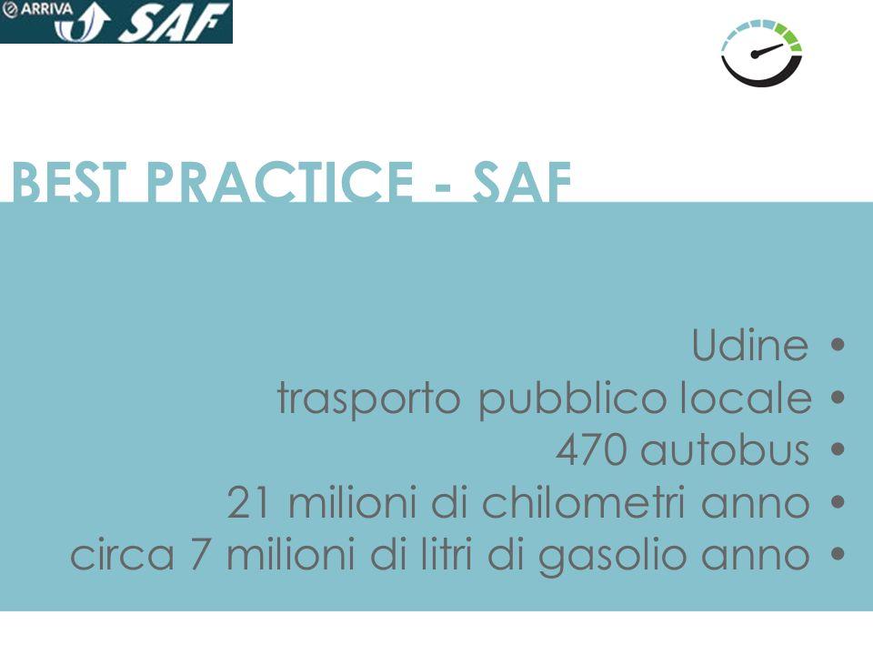 BEST PRACTICE - SAF Udine trasporto pubblico locale 470 autobus 21 milioni di chilometri anno circa 7 milioni di litri di gasolio anno