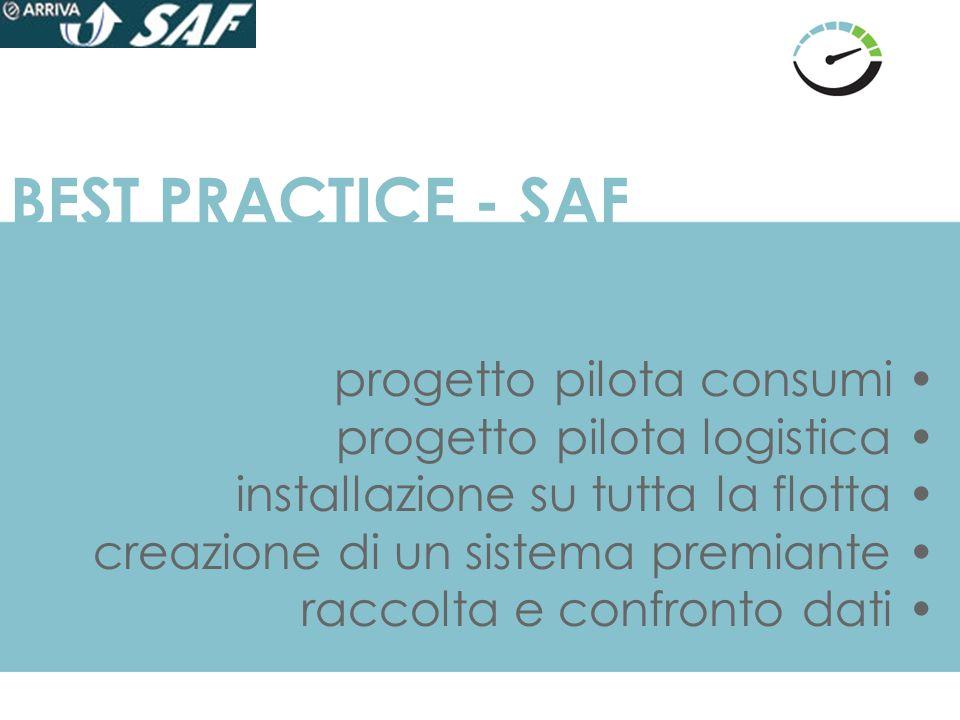 BEST PRACTICE - SAF progetto pilota consumi progetto pilota logistica installazione su tutta la flotta creazione di un sistema premiante raccolta e co