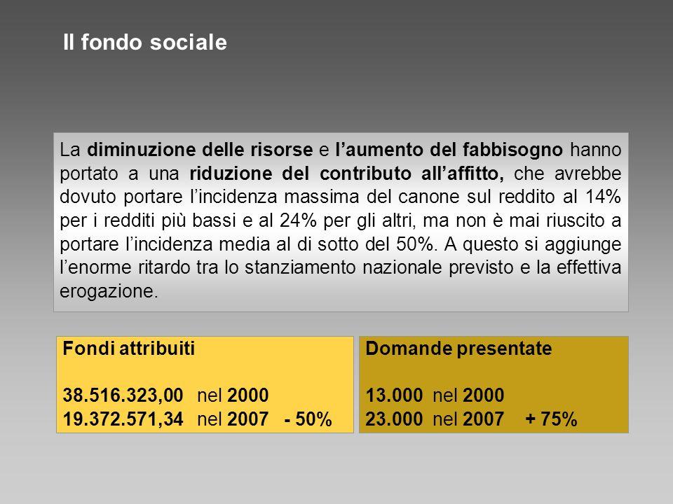 Il fondo sociale La diminuzione delle risorse e laumento del fabbisogno hanno portato a una riduzione del contributo allaffitto, che avrebbe dovuto po