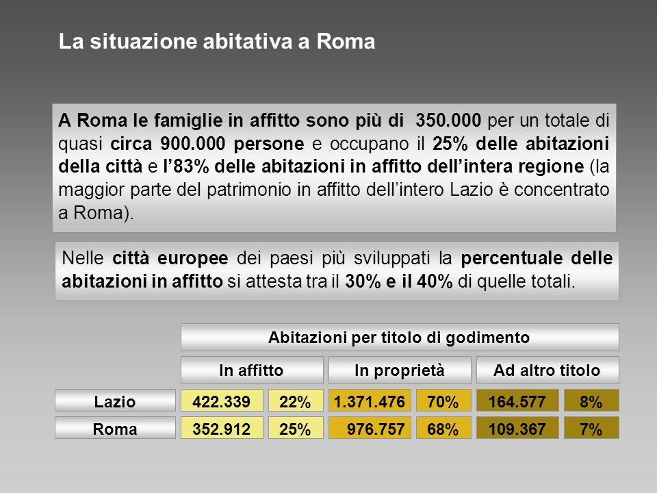 1.471.406 occupate 75,5% in proprietà 245.256 non occupate 24,5% in affitto 43,8% piccoli proprietari 29,6% edilizia pubblica 26,6% grandi proprietà 1.717.662 abitazioni Le abitazioni a Roma