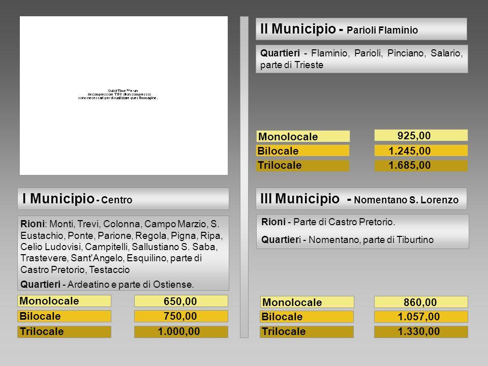 Monolocale Bilocale Trilocale 925,00 1.245,00 1.685,00 Quartieri - Flaminio, Parioli, Pinciano, Salario, parte di Trieste II Municipio - Parioli Flami